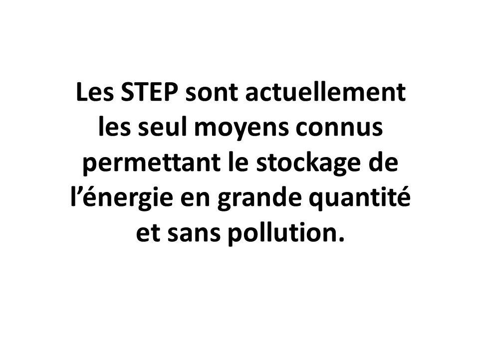 Les STEP sont actuellement les seul moyens connus permettant le stockage de lénergie en grande quantité et sans pollution.