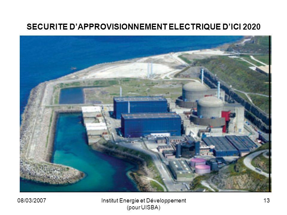 08/03/2007Institut Energie et Développement (pour UISBA) 13 SECURITE DAPPROVISIONNEMENT ELECTRIQUE DICI 2020