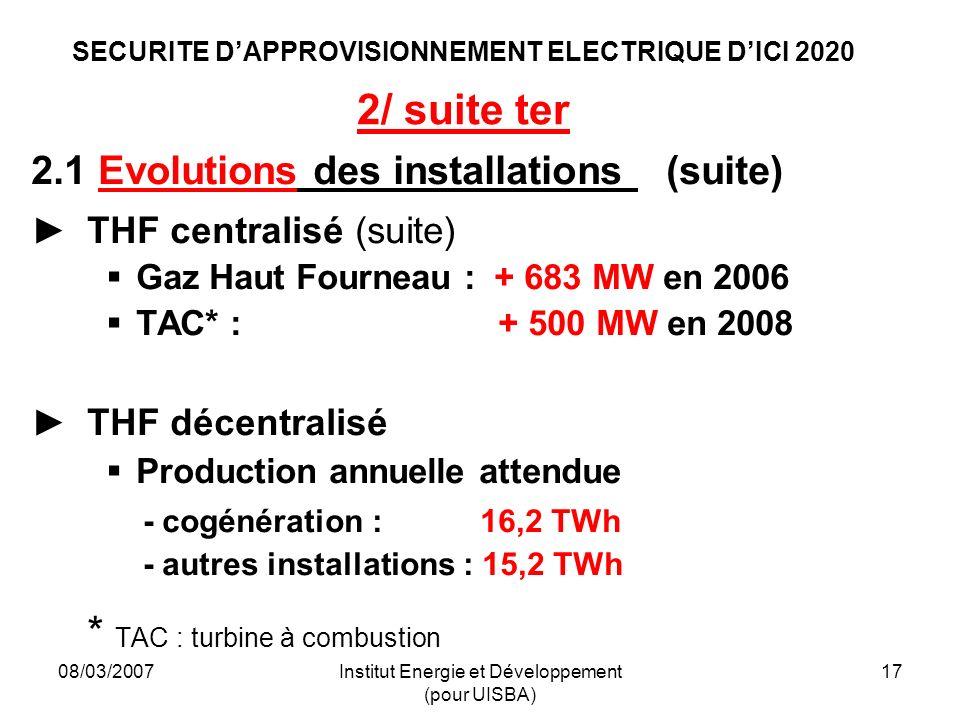 08/03/2007Institut Energie et Développement (pour UISBA) 17 SECURITE DAPPROVISIONNEMENT ELECTRIQUE DICI 2020 2/ suite ter 2.1 Evolutions des installations (suite) THF centralisé (suite) Gaz Haut Fourneau : + 683 MW en 2006 TAC* : + 500 MW en 2008 THF décentralisé Production annuelle attendue - cogénération : 16,2 TWh - autres installations : 15,2 TWh * TAC : turbine à combustion