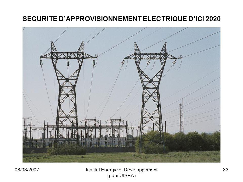 08/03/2007Institut Energie et Développement (pour UISBA) 33 SECURITE DAPPROVISIONNEMENT ELECTRIQUE DICI 2020