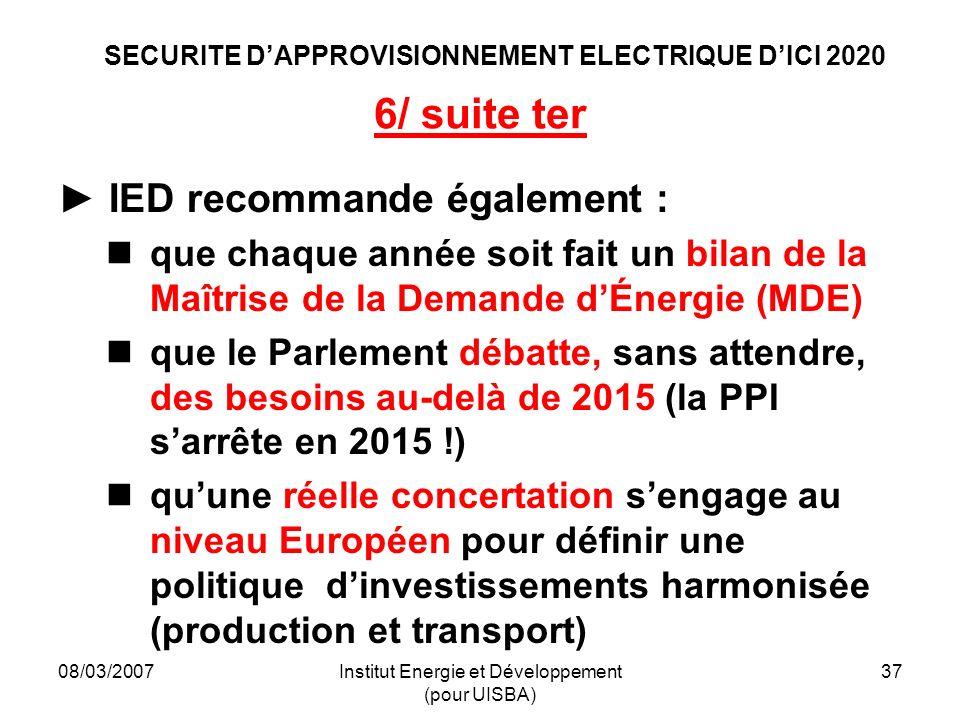 08/03/2007Institut Energie et Développement (pour UISBA) 37 SECURITE DAPPROVISIONNEMENT ELECTRIQUE DICI 2020 6/ suite ter IED recommande également : que chaque année soit fait un bilan de la Maîtrise de la Demande dÉnergie (MDE) que le Parlement débatte, sans attendre, des besoins au-delà de 2015 (la PPI sarrête en 2015 !) quune réelle concertation sengage au niveau Européen pour définir une politique dinvestissements harmonisée (production et transport)