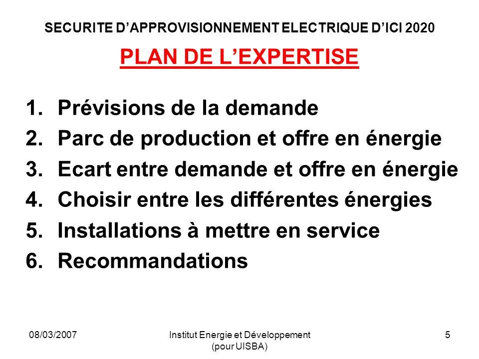 08/03/2007Institut Energie et Développement (pour UISBA) 5 SECURITE DAPPROVISIONNEMENT ELECTRIQUE DICI 2020 PLAN DE LEXPERTISE 1.Prévisions de la demande 2.Parc de production et offre en énergie 3.Ecart entre demande et offre en énergie 4.Choisir entre les différentes énergies 5.Installations à mettre en service 6.Recommandations