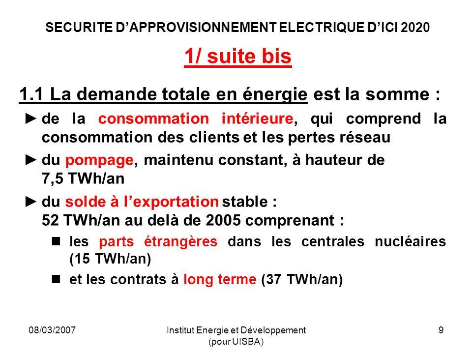 08/03/2007Institut Energie et Développement (pour UISBA) 9 SECURITE DAPPROVISIONNEMENT ELECTRIQUE DICI 2020 1/ suite bis 1.1 La demande totale en énergie est la somme : de la consommation intérieure, qui comprend la consommation des clients et les pertes réseau du pompage, maintenu constant, à hauteur de 7,5 TWh/an du solde à lexportation stable : 52 TWh/an au delà de 2005 comprenant : les parts étrangères dans les centrales nucléaires (15 TWh/an) et les contrats à long terme (37 TWh/an)