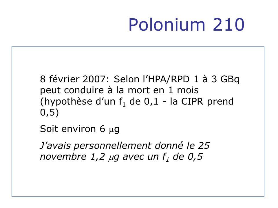 Polonium 210 8 février 2007: Selon lHPA/RPD 1 à 3 GBq peut conduire à la mort en 1 mois (hypothèse dun f 1 de 0,1 - la CIPR prend 0,5) Soit environ 6