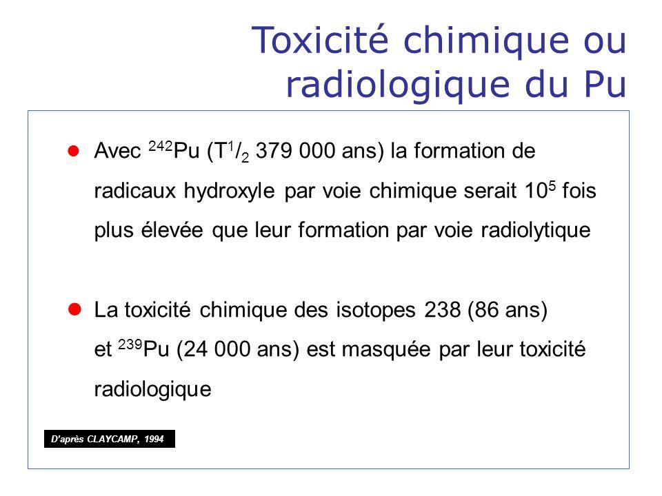 Toxicité chimique ou radiologique du Pu Avec 242 Pu (T 1 / 2 379 000 ans) la formation de radicaux hydroxyle par voie chimique serait 10 5 fois plus é