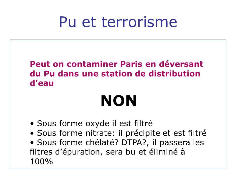 Pu et terrorisme Peut on contaminer Paris en déversant du Pu dans une station de distribution deau NON Sous forme oxyde il est filtré Sous forme nitra