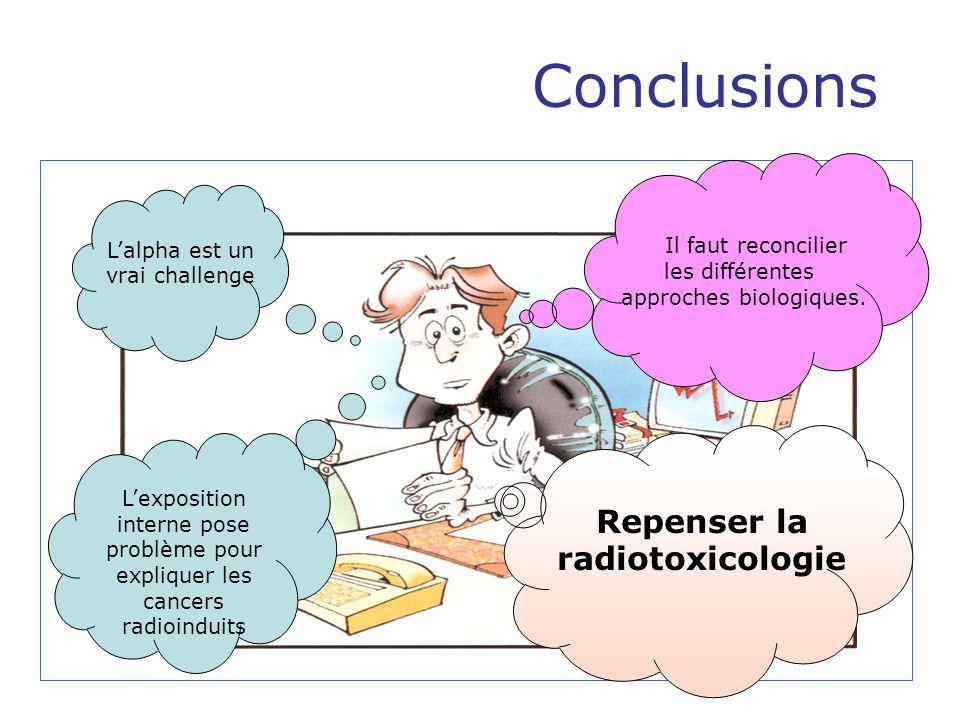 Conclusions Lalpha est un vrai challenge Lexposition interne pose problème pour expliquer les cancers radioinduits Il faut reconcilier les différentes