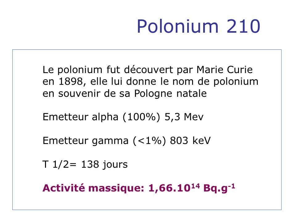 Polonium 210 Le polonium fut découvert par Marie Curie en 1898, elle lui donne le nom de polonium en souvenir de sa Pologne natale Emetteur alpha (100