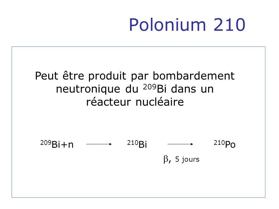 Polonium 210 1 g de 210 Po émet chaque seconde autant de particules alpha que 4,5 mg de 226 Ra 262 m g de 238 Pu 72 g de 239 Pu 3,18 kg de 237 Np 446 kg de 238 U