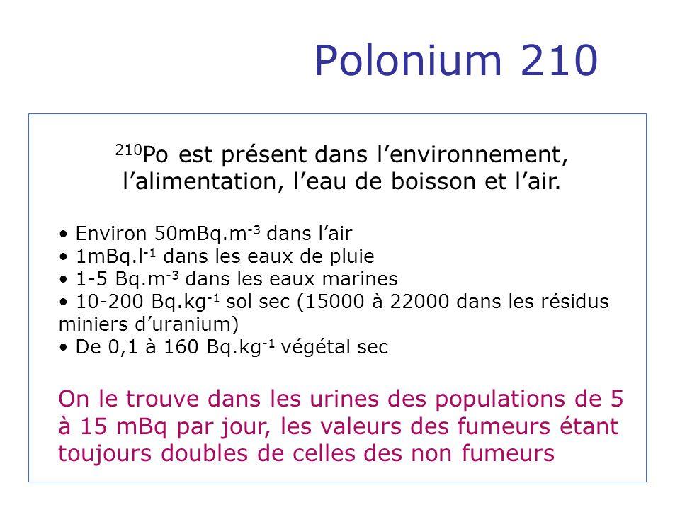 Polonium 210 210 Po est présent dans lenvironnement, lalimentation, leau de boisson et lair. Environ 50mBq.m -3 dans lair 1mBq.l -1 dans les eaux de p