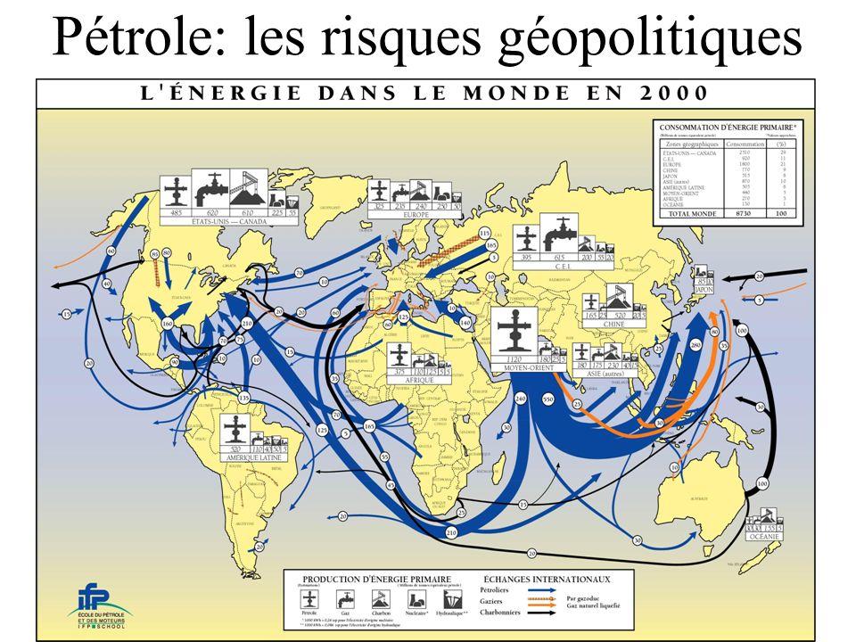 Pétrole: les risques géopolitiques