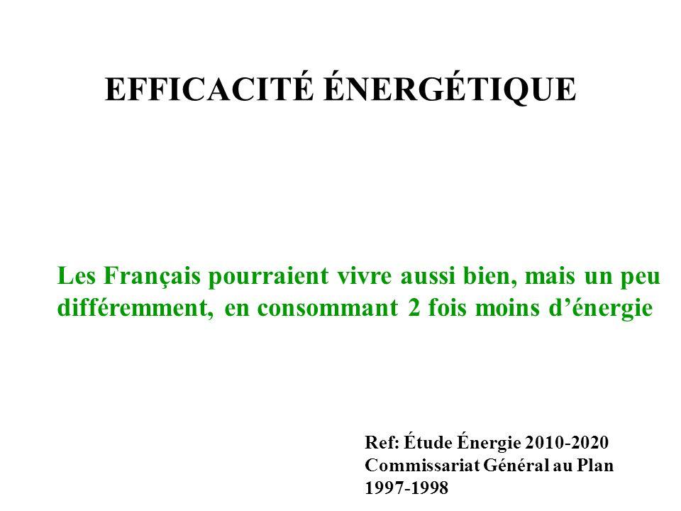 EFFICACITÉ ÉNERGÉTIQUE Les Français pourraient vivre aussi bien, mais un peu différemment, en consommant 2 fois moins dénergie Ref: Étude Énergie 2010