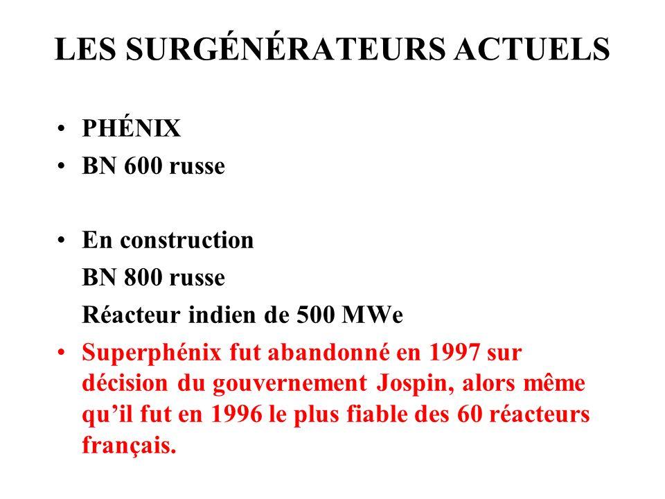 LES SURGÉNÉRATEURS ACTUELS PHÉNIX BN 600 russe En construction BN 800 russe Réacteur indien de 500 MWe Superphénix fut abandonné en 1997 sur décision