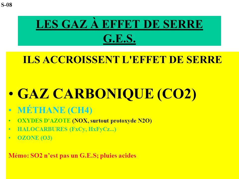 ÉLECTRICITÉ et CO2 La production mondiale délectricité est responsable de 46% des émisions de CO2