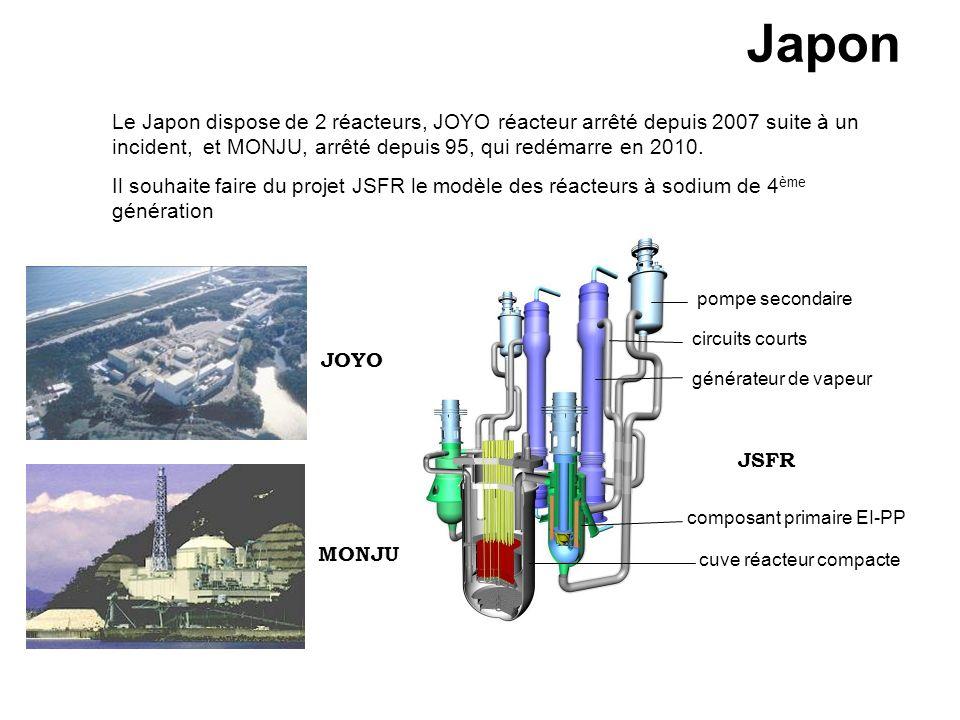 JOYO MONJU Japon Le Japon dispose de 2 réacteurs, JOYO réacteur arrêté depuis 2007 suite à un incident, et MONJU, arrêté depuis 95, qui redémarre en 2