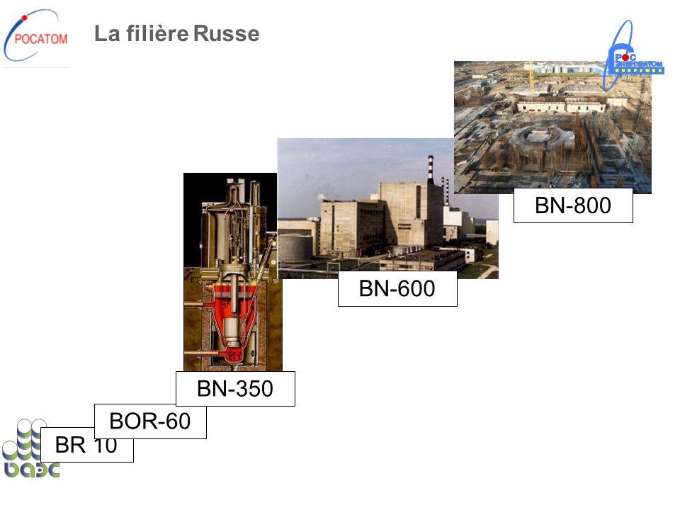 La filière Russe BN-600 BN-800 BR 10 BOR-60 BN-350