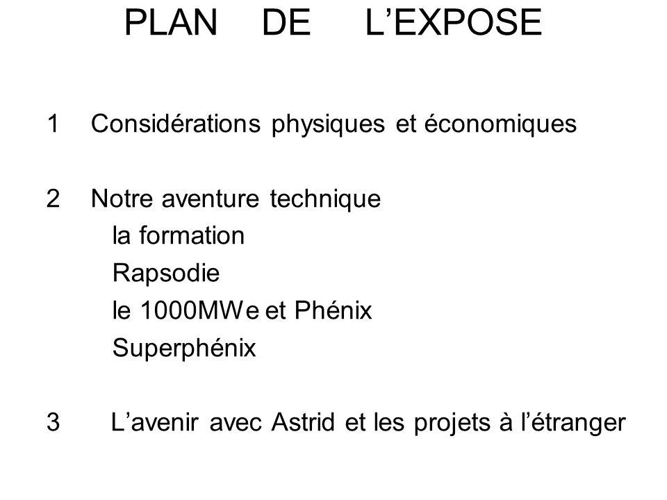 PLAN DE LEXPOSE 1Considérations physiques et économiques 2Notre aventure technique la formation Rapsodie le 1000MWe et Phénix Superphénix 3 Lavenir av