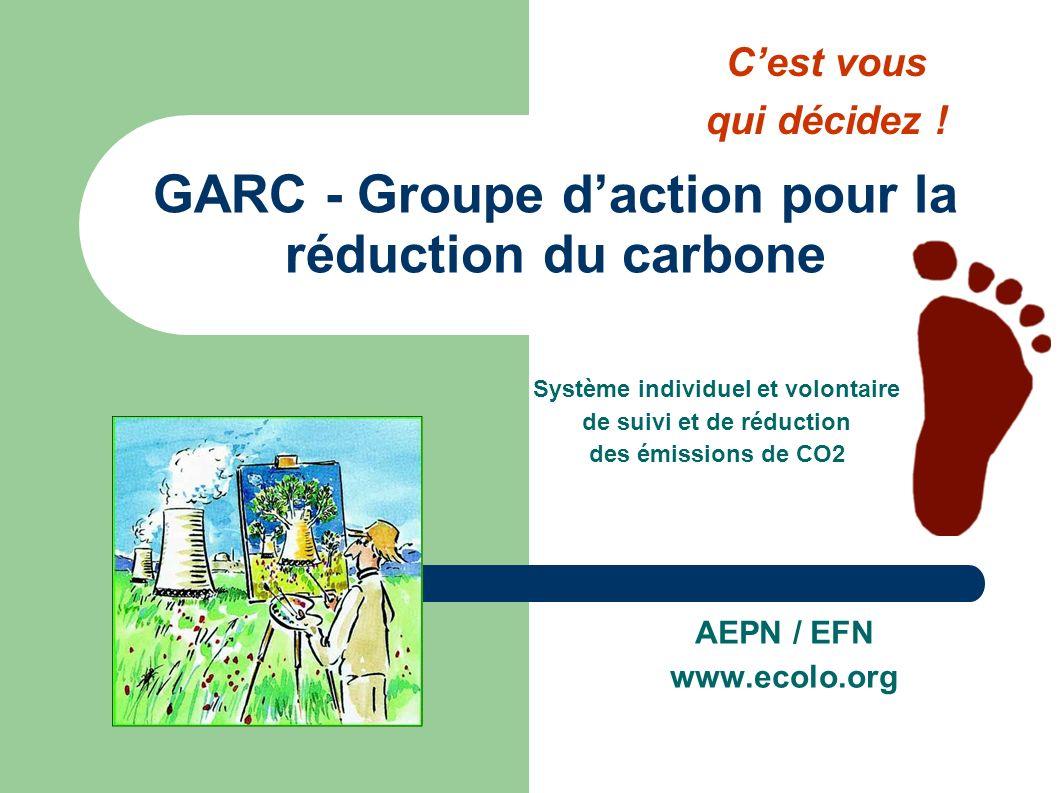 GARC - Groupe daction pour la réduction du carbone AEPN / EFN www.ecolo.org Système individuel et volontaire de suivi et de réduction des émissions de