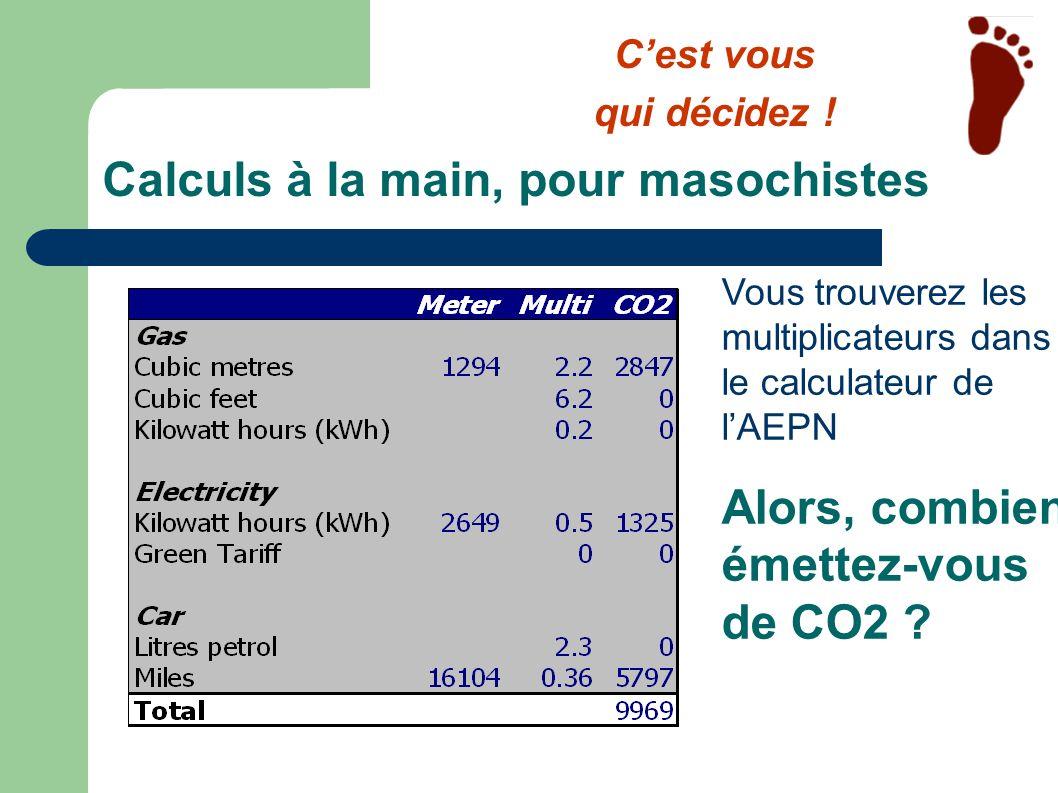 Calculs à la main, pour masochistes Vous trouverez les multiplicateurs dans le calculateur de lAEPN Alors, combien émettez-vous de CO2 ? Cest vous qui