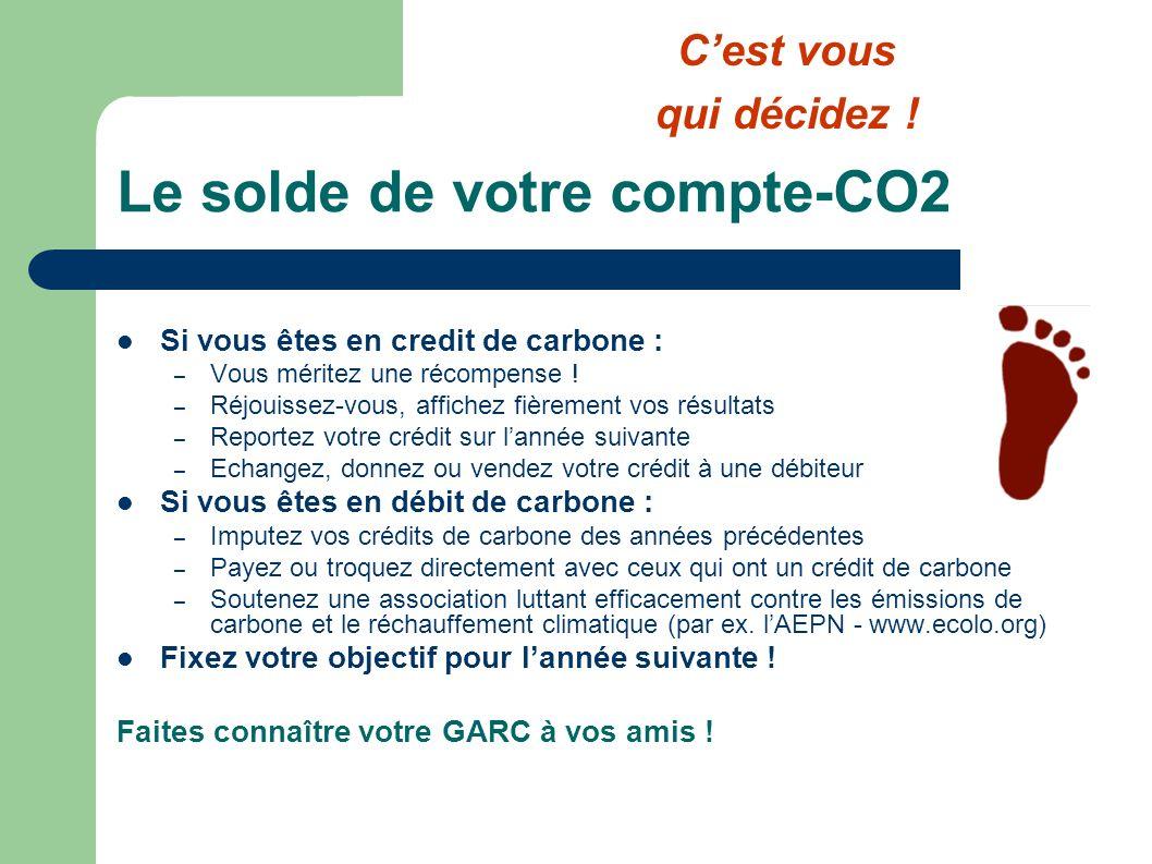 Le solde de votre compte-CO2 Si vous êtes en credit de carbone : – Vous méritez une récompense ! – Réjouissez-vous, affichez fièrement vos résultats –