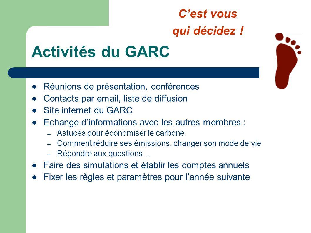 Activités du GARC Réunions de présentation, conférences Contacts par email, liste de diffusion Site internet du GARC Echange dinformations avec les au