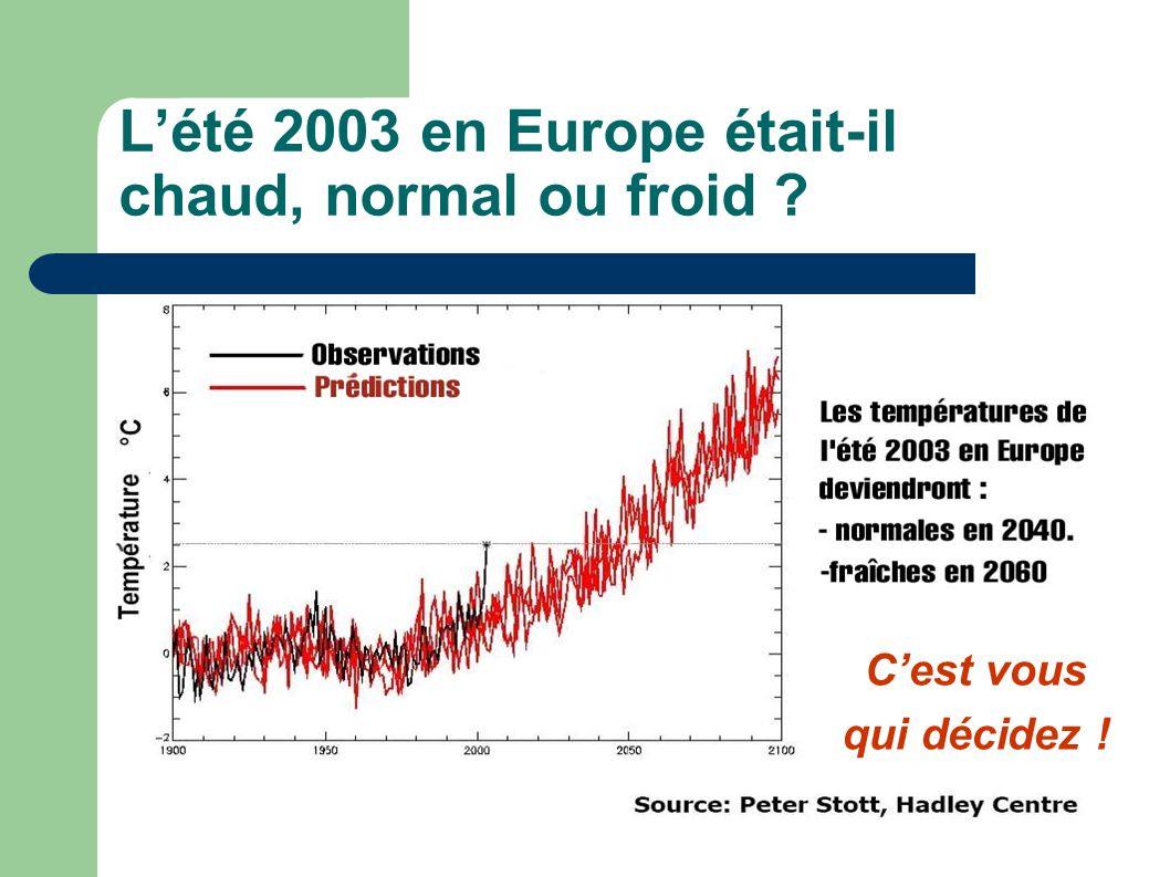 Lété 2003 en Europe était-il chaud, normal ou froid ? Cest vous qui décidez !