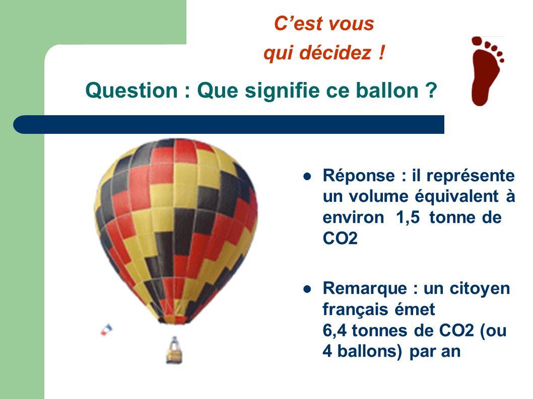 Question : Que signifie ce ballon ? Réponse : il représente un volume équivalent à environ 1,5 tonne de CO2 Remarque : un citoyen français émet 6,4 to