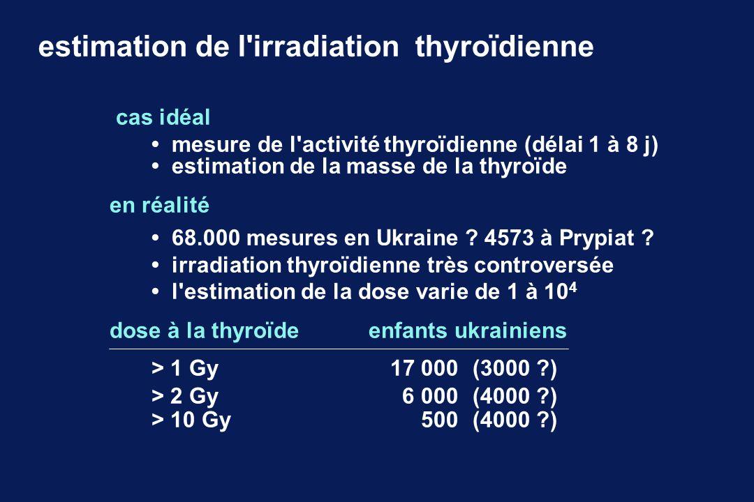 estimation de l'irradiation thyroïdienne cas idéal mesure de l'activité thyroïdienne (délai 1 à 8 j) estimation de la masse de la thyroïde en réalité