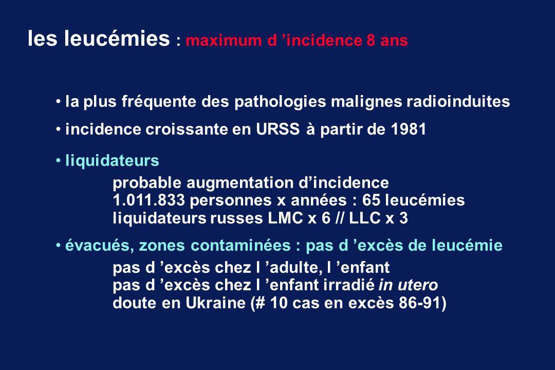 les leucémies : maximum d incidence 8 ans la plus fréquente des pathologies malignes radioinduites incidence croissante en URSS à partir de 1981 liqui