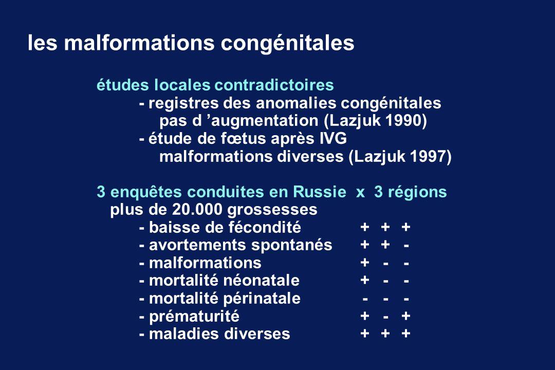 les malformations congénitales études locales contradictoires - registres des anomalies congénitales pas d augmentation (Lazjuk 1990) - étude de fœtus