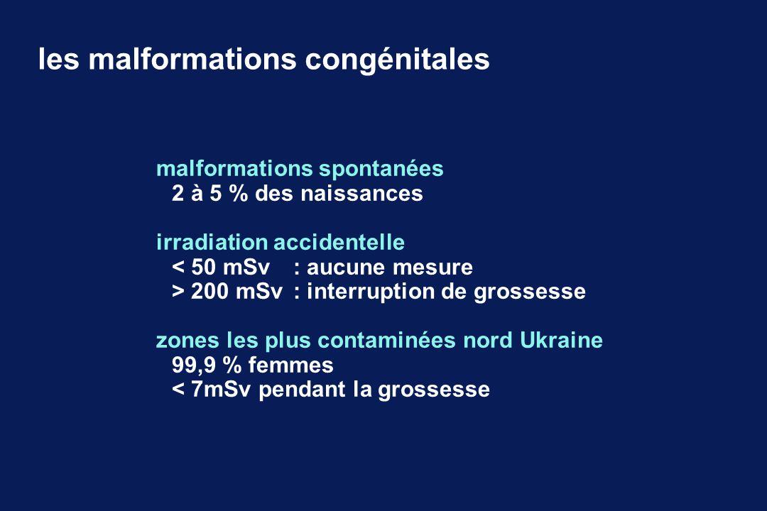 malformations spontanées 2 à 5 % des naissances irradiation accidentelle < 50 mSv: aucune mesure > 200 mSv: interruption de grossesse zones les plus c