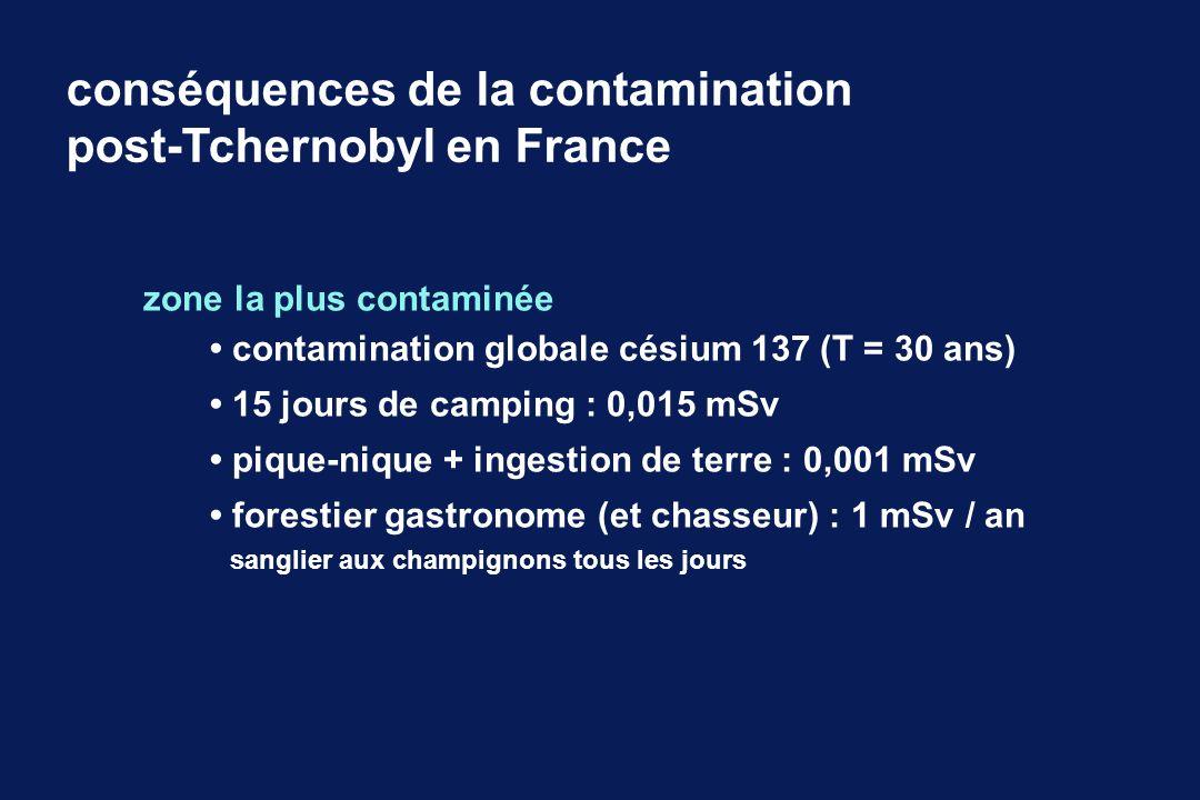 conséquences de la contamination post-Tchernobyl en France zone la plus contaminée contamination globale césium 137 (T = 30 ans) 15 jours de camping :