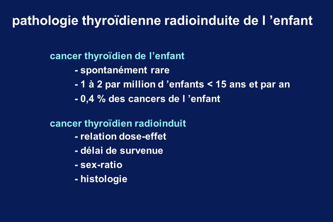 pathologie thyroïdienne radioinduite de l enfant cancer thyroïdien de lenfant - spontanément rare - 1 à 2 par million d enfants < 15 ans et par an - 0