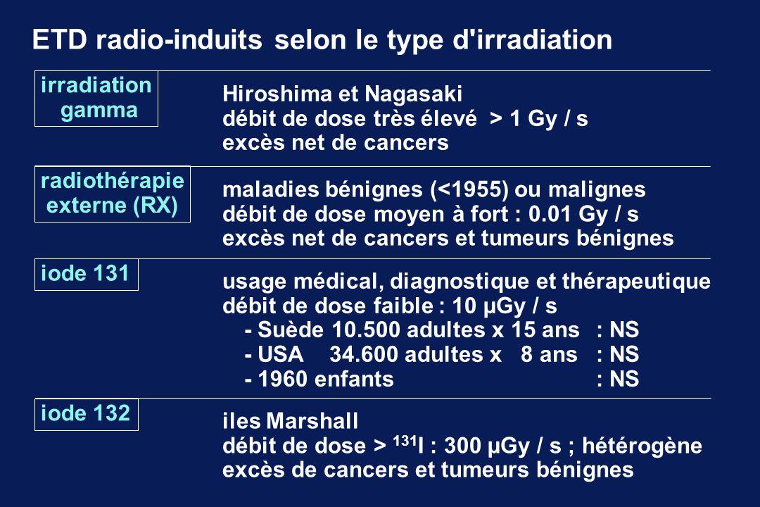 ETD radio-induits selon le type d'irradiation Hiroshima et Nagasaki débit de dose très élevé > 1 Gy / s excès net de cancers irradiation gamma maladie