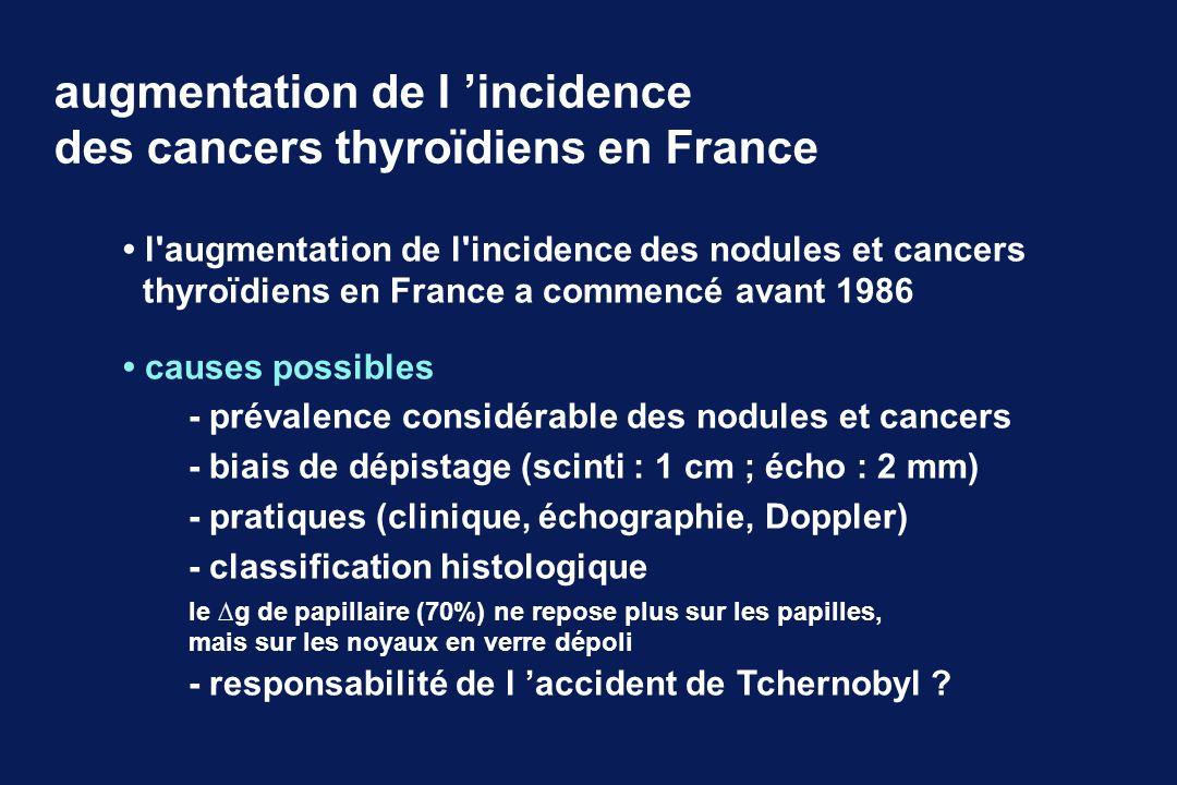 augmentation de l incidence des cancers thyroïdiens en France l'augmentation de l'incidence des nodules et cancers thyroïdiens en France a commencé av