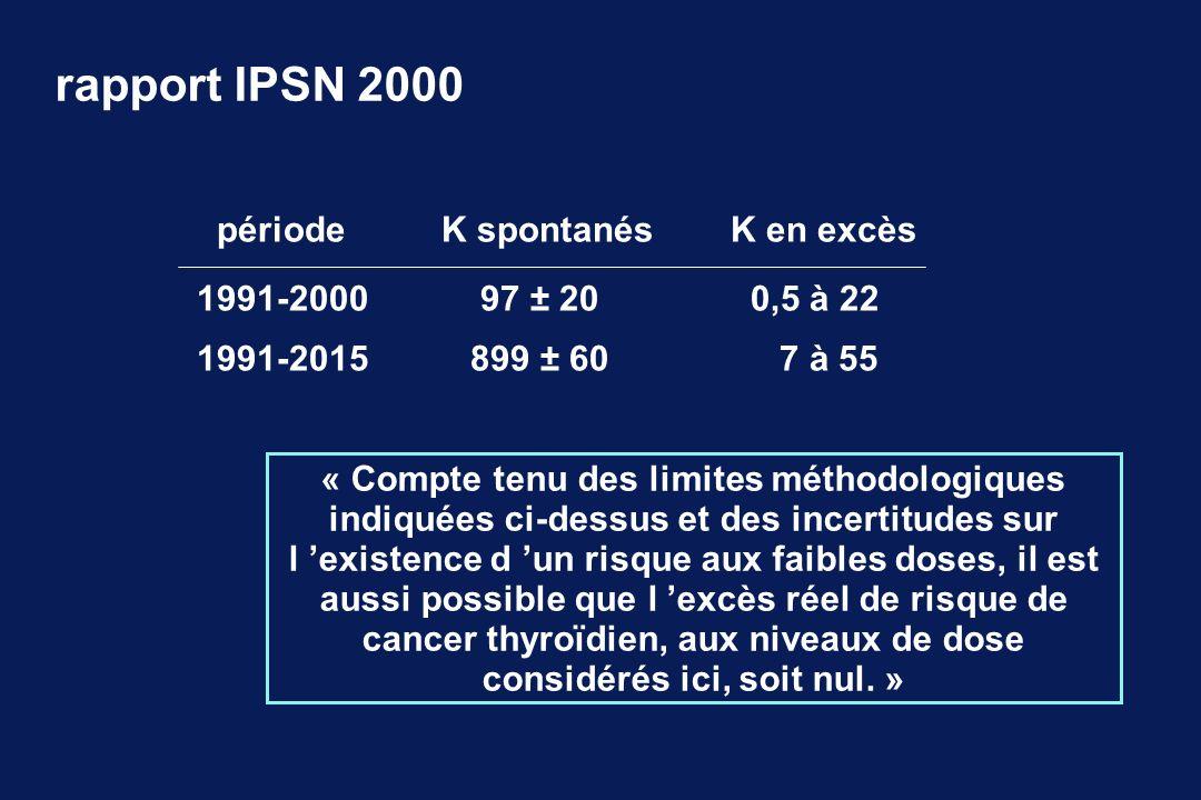 périodeK spontanésK en excès 1991-2000 97 ± 20 0,5 à 22 1991-2015 899 ± 60 7 à 55 rapport IPSN 2000 « Compte tenu des limites méthodologiques indiquée