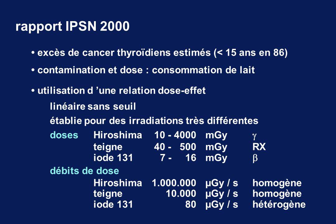 rapport IPSN 2000 excès de cancer thyroïdiens estimés (< 15 ans en 86) contamination et dose : consommation de lait utilisation d une relation dose-ef