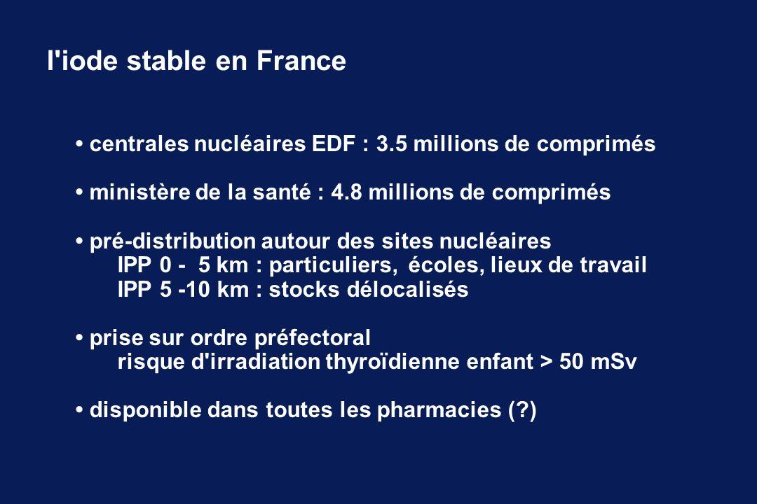 centrales nucléaires EDF : 3.5 millions de comprimés ministère de la santé : 4.8 millions de comprimés pré-distribution autour des sites nucléaires IP