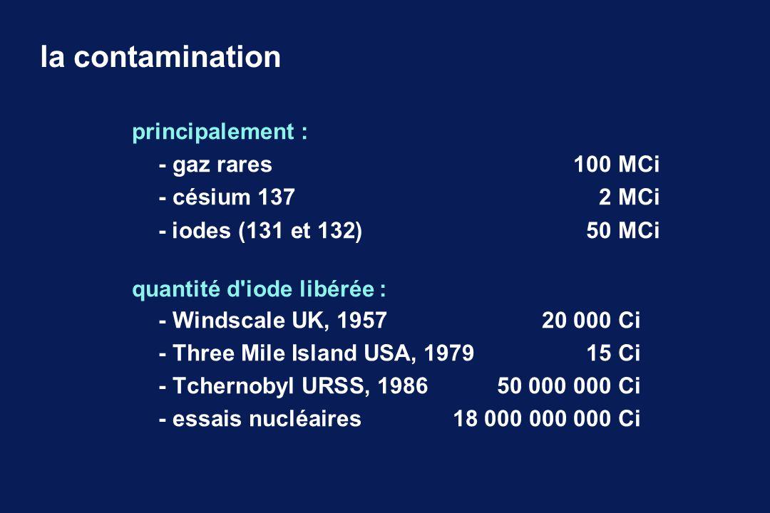 prophylaxie par l iode stable: principes effet de compétition isotopique + effet Wolff-Chaikoff chez l adulte : 100 mg d iodure (130 mg KI) chez l enfant : 25 mg avant 2 ans, 50 mg de 2 à 12 ans l efficacité dépend du délai par rapport à la contamination -3 h à +1 h # 100 % +5 h # 50% une dose plus élevée ne compense pas le retard à la prise protection transitoire, à renouveler après 24 heures objectif : - dose à la thyroïde 50 mSv - inutile si dose estimée < 50 mSv - indispensable si dose estimée > 50 mSv