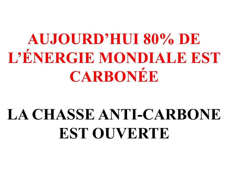 AUJOURDHUI 80% DE LÉNERGIE MONDIALE EST CARBONÉE LA CHASSE ANTI-CARBONE EST OUVERTE