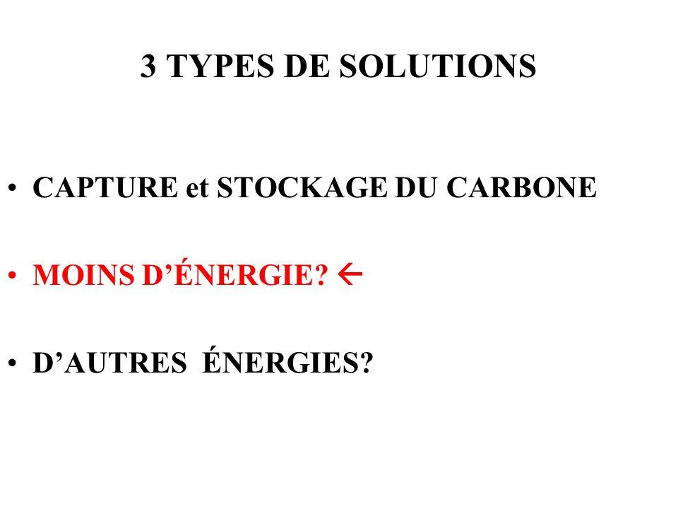 3 TYPES DE SOLUTIONS CAPTURE et STOCKAGE DU CARBONE MOINS DÉNERGIE? DAUTRES ÉNERGIES?