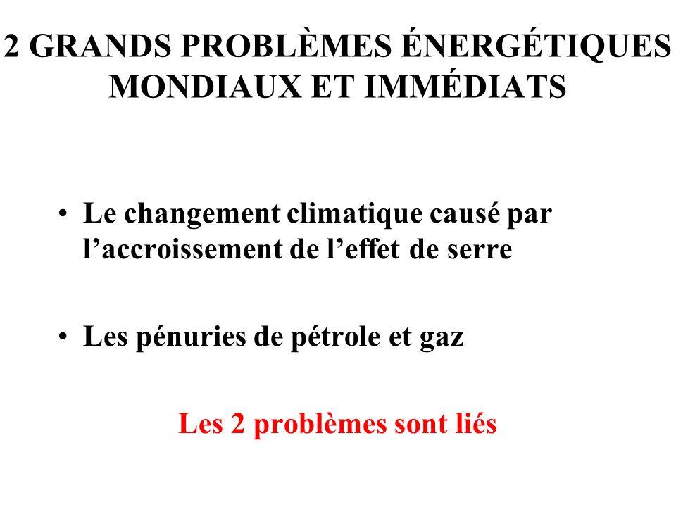 2 GRANDS PROBLÈMES ÉNERGÉTIQUES MONDIAUX ET IMMÉDIATS Le changement climatique causé par laccroissement de leffet de serre Les pénuries de pétrole et