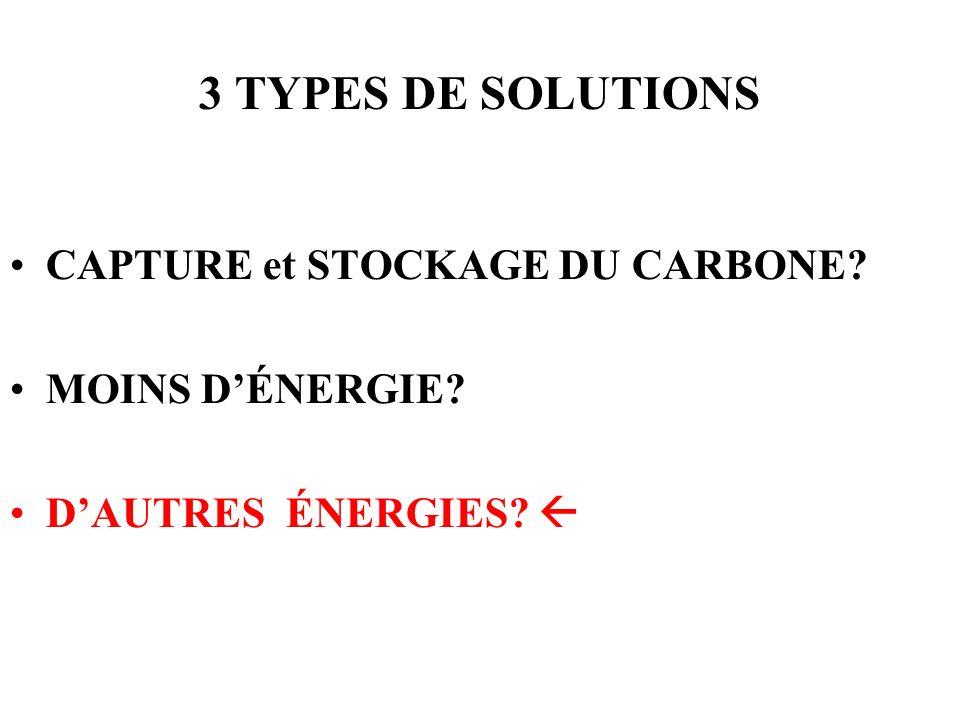 3 TYPES DE SOLUTIONS CAPTURE et STOCKAGE DU CARBONE? MOINS DÉNERGIE? DAUTRES ÉNERGIES?