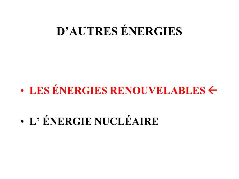 DAUTRES ÉNERGIES LES ÉNERGIES RENOUVELABLES L ÉNERGIE NUCLÉAIRE