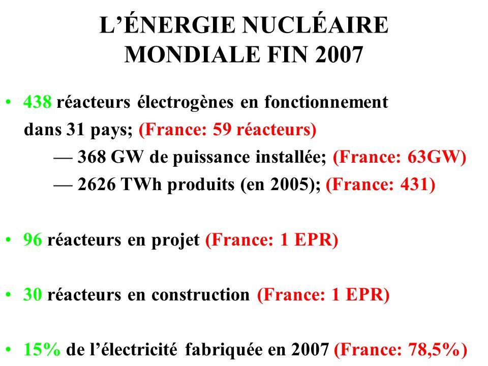 LÉNERGIE NUCLÉAIRE MONDIALE FIN 2007 438 réacteurs électrogènes en fonctionnement dans 31 pays; (France: 59 réacteurs) 368 GW de puissance installée;