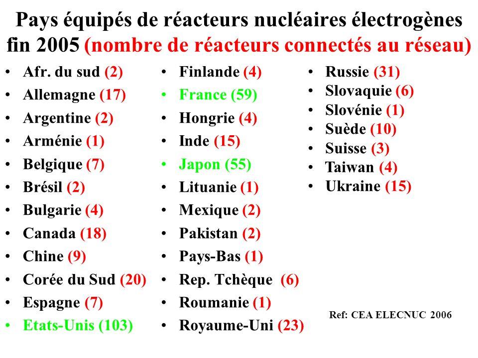 Pays équipés de réacteurs nucléaires électrogènes fin 2005 (nombre de réacteurs connectés au réseau) Afr. du sud (2) Allemagne (17) Argentine (2) Armé