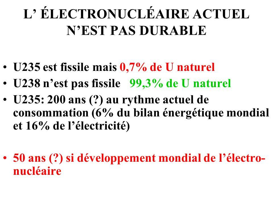 L ÉLECTRONUCLÉAIRE ACTUEL NEST PAS DURABLE U235 est fissile mais 0,7% de U naturel U238 nest pas fissile 99,3% de U naturel U235: 200 ans (?) au rythm