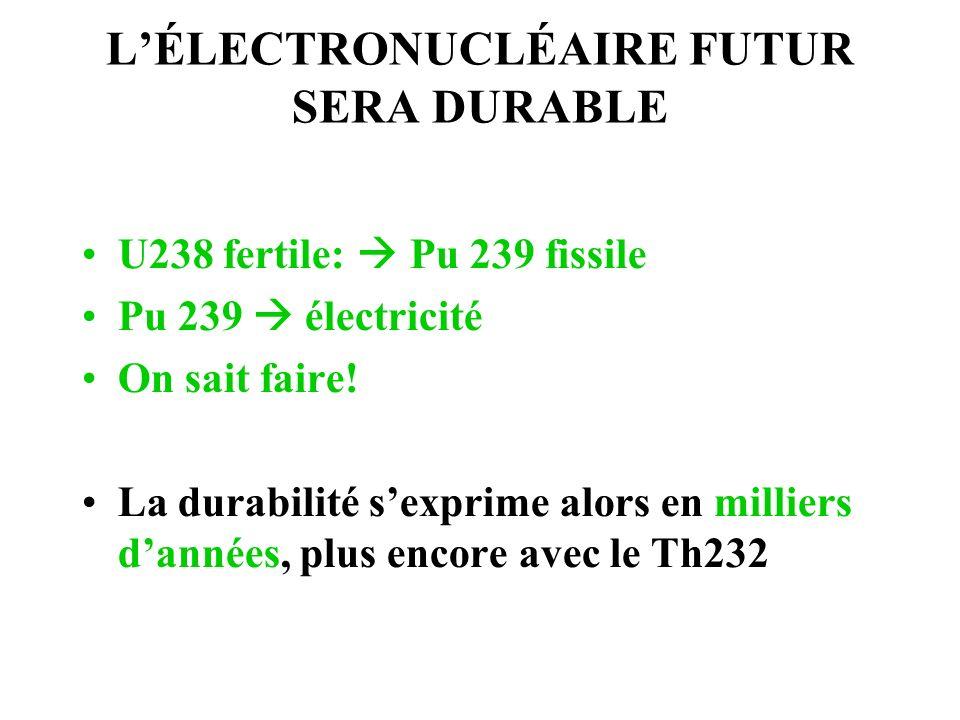 LÉLECTRONUCLÉAIRE FUTUR SERA DURABLE U238 fertile: Pu 239 fissile Pu 239 électricité On sait faire! La durabilité sexprime alors en milliers dannées,