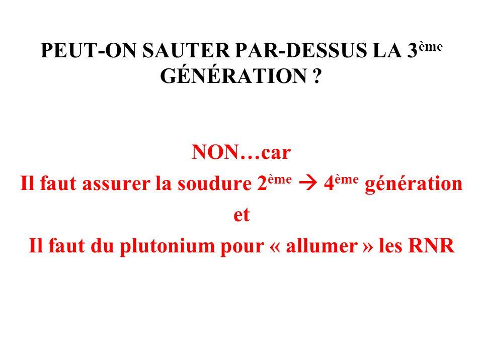 PEUT-ON SAUTER PAR-DESSUS LA 3 ème GÉNÉRATION ? NON…car Il faut assurer la soudure 2 ème 4 ème génération et Il faut du plutonium pour « allumer » les