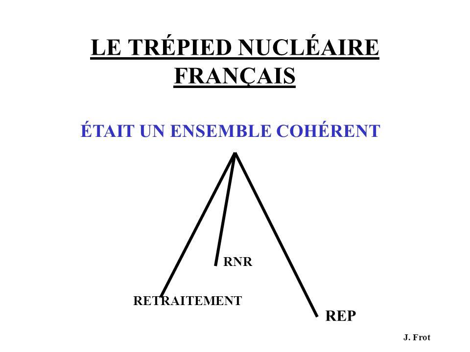 LE TRÉPIED NUCLÉAIRE FRANÇAIS REP RETRAITEMENT RNR ÉTAIT UN ENSEMBLE COHÉRENT J. Frot